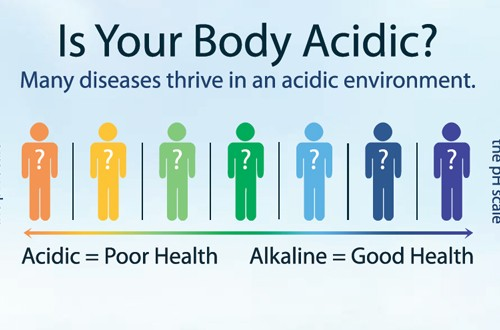 Header-pH-Alkaline-Health